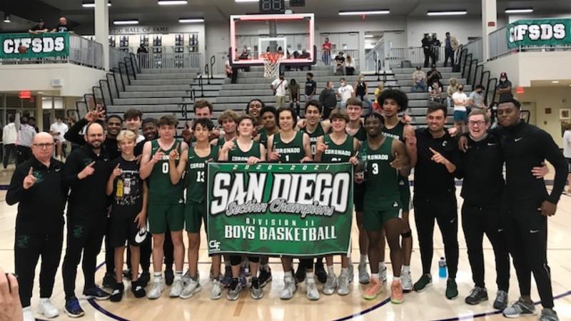 Coronado High School basketball team