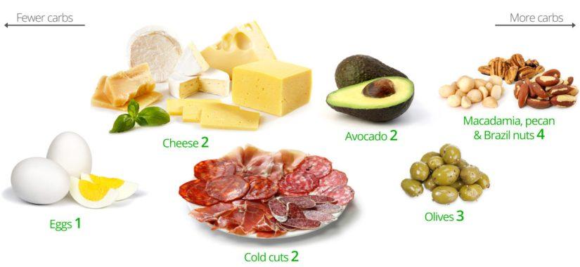 low-carb-snacks
