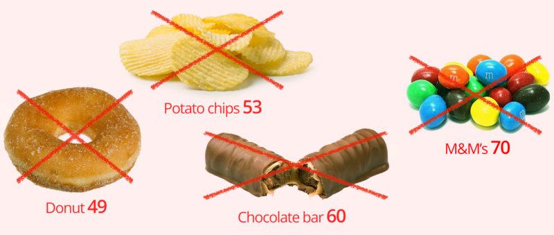 terrible snacks