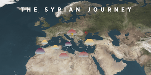 The Syrian Journey