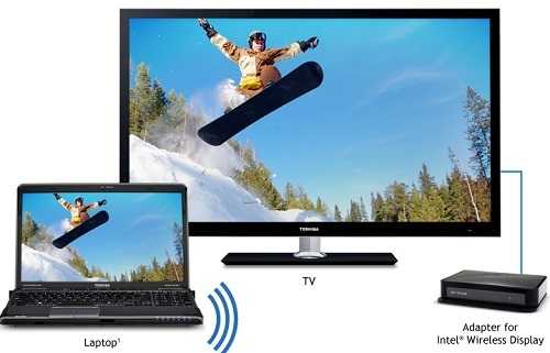 Как подключить лед телевизор самсунг к компьютеру
