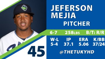 Hillsboro Hops (Minor League Baseball) stat graphic, which appeared on stadium videoboard