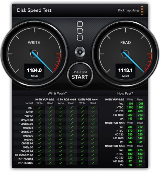 BlackMagic Speed Test