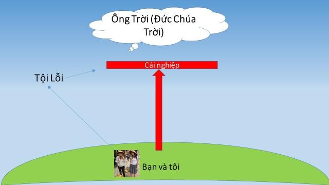 vietnamese bridge - slide 4