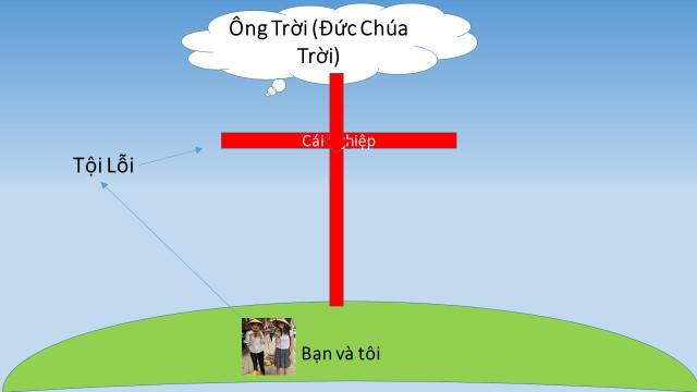 vietnamese bridge - slide 5