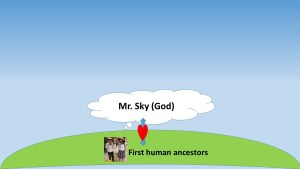 In the beginning God was in a loving friendship with our first ancestors