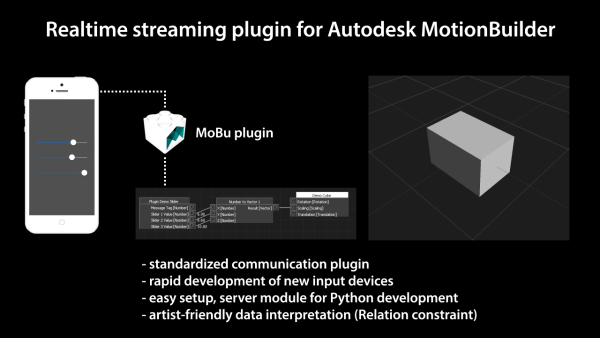 Mobu Realtime Tools (2016)