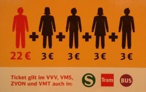 Visualisierung der Ticketpreise für das Sachsenticket in Abhängigkeit von der Mitfahrerzahl