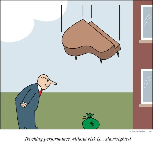 performance-without-risk
