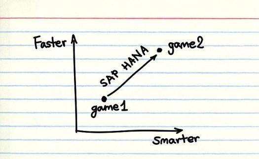 SAP-HANA-game-changer2