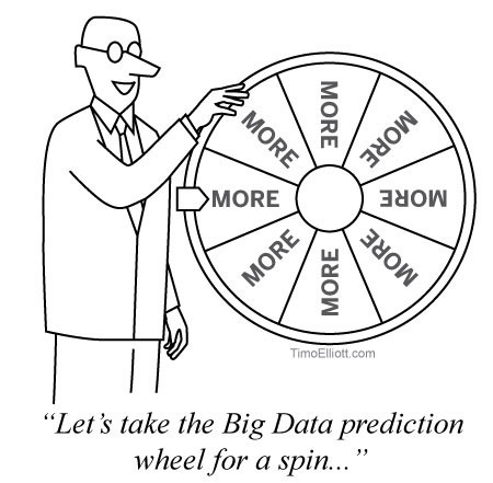 big-data-prediction-wheel