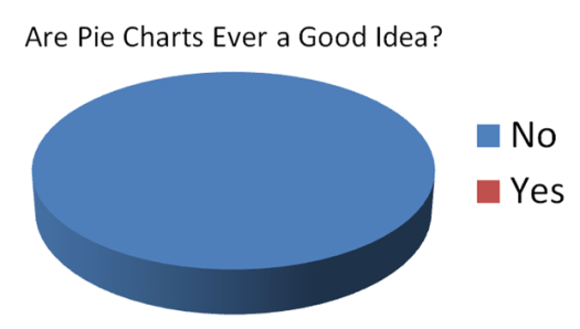 full pie chart