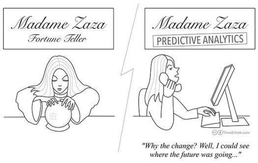 Predictive analytics cartoon: why the change from fortune teller? Well, I could see where the future was going... ""