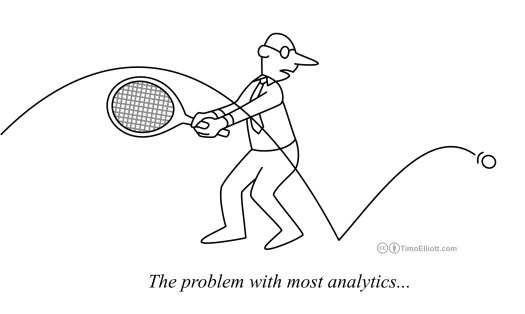 Cartoon: the problem with most analytics is that it comes too late