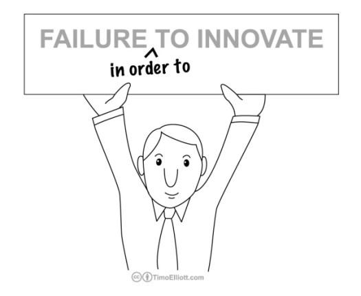 Failure-to-innovate