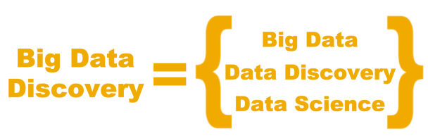 big data discovery