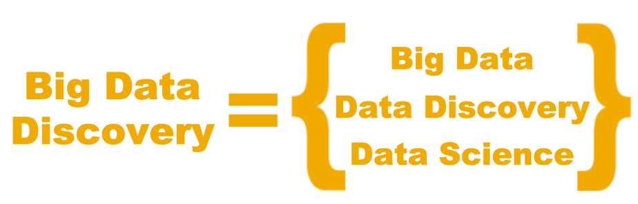 What Is Big Data Discovery? – Digital Business & Business