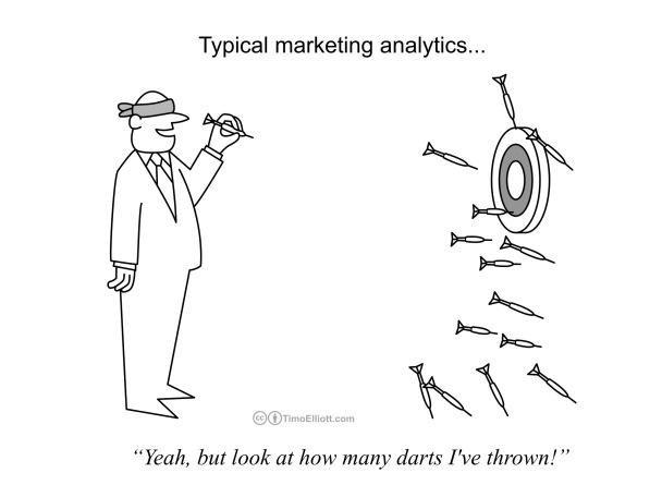 typical marketing analytics