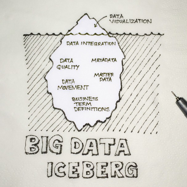 big-data-iceberg-napkin-21-608x608.jpg