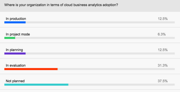 cloud-analytics-phase