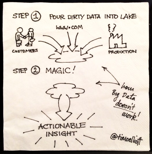 dirty-data-lakes-napkin