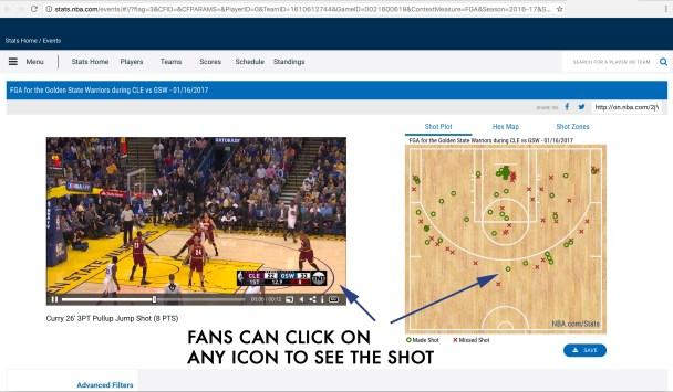 click on icon to see nba basket shot stats.sap.com