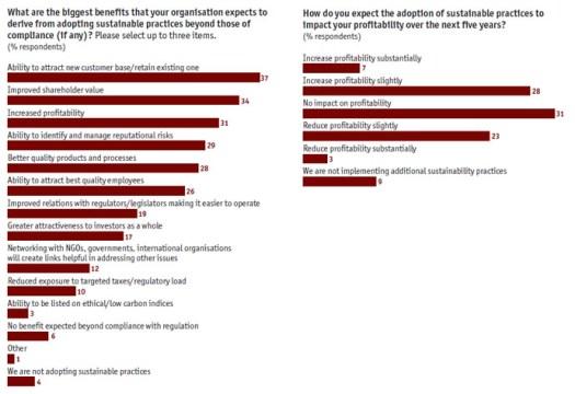 economist-biggest-benefits-and-profits_s