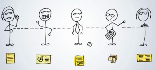 sap-business-bydesign-video-banner
