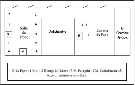 02.Audience papale (Mercredi 29 août 1860)