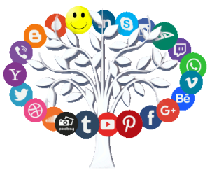 How To Promote Your Business Online - Tasks That Repeat - Social Media Marketing