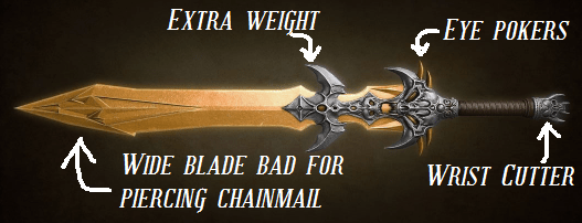 examples of why fantasy sword and other weapons are unrealistic without realism