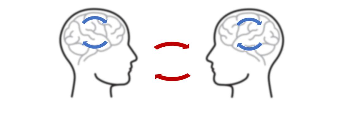 Kommunikation visualisiert mit zwei Menschen und Gedanken