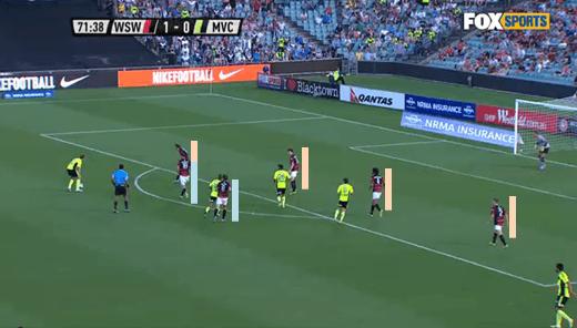 Blue = midfielders, orange = defenders