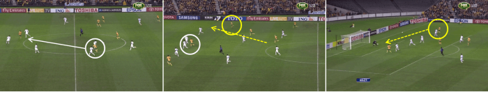 White indicates Thompson, yellow Kruse. Dotted line for a pass, solid for a run. Note Cahill's movement from a central position to out wide, where he can attack the cross