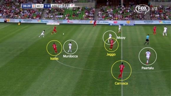 City midfield marking v Adealdie3