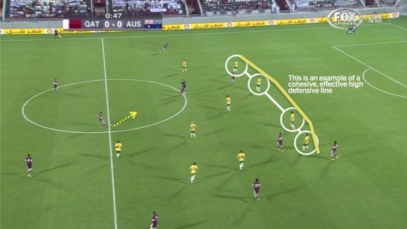 Example 3 - Qatar - #3