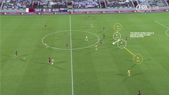 Example 4 - Qatar - #4