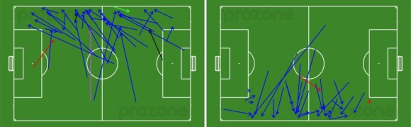 Josh Risdon (left) and Scott Jamieson (right) passes received v Sydney FC