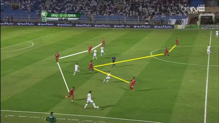 Oman defensive shape