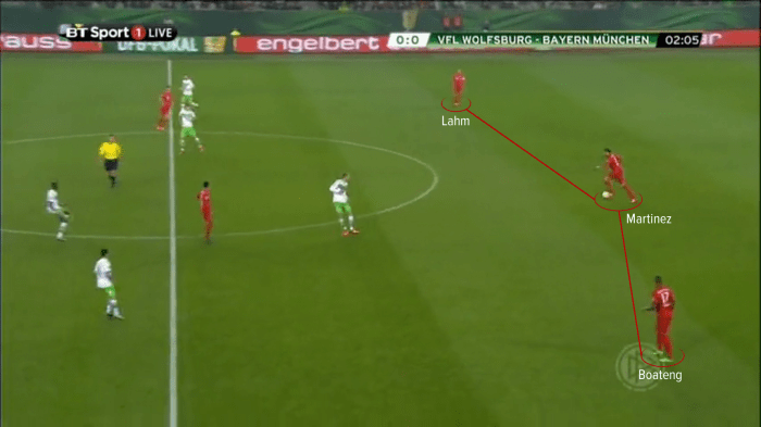 Bayern back three in build up v Wolfsburg