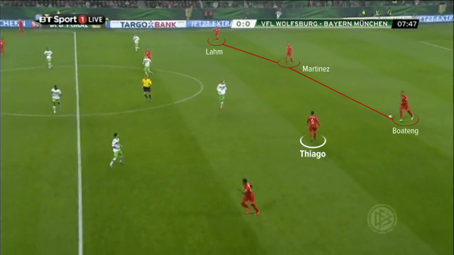 Thiago in left half-space during build up v Wolfsburg