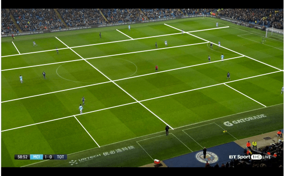 Pep Guardiola S Positional Play And Zone Rules That Have Helped Manchester City Dominate The Premier League Tim Palmer Football