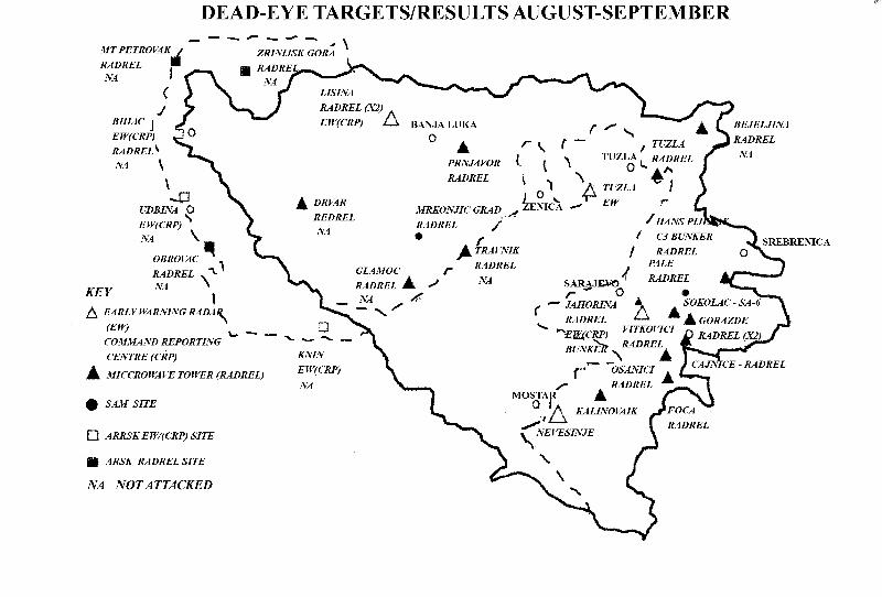 Dead Eye Targets - Serb air defence targets, September 1995