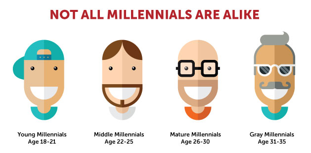 What Aging Millennials Really Care About When It Comes