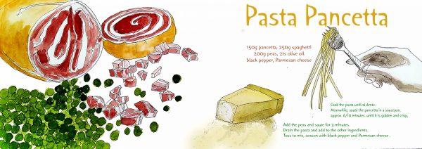 pasta-pancettatdac