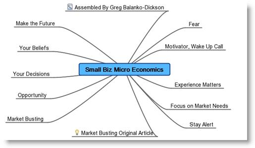 Small_biz_micro_economics