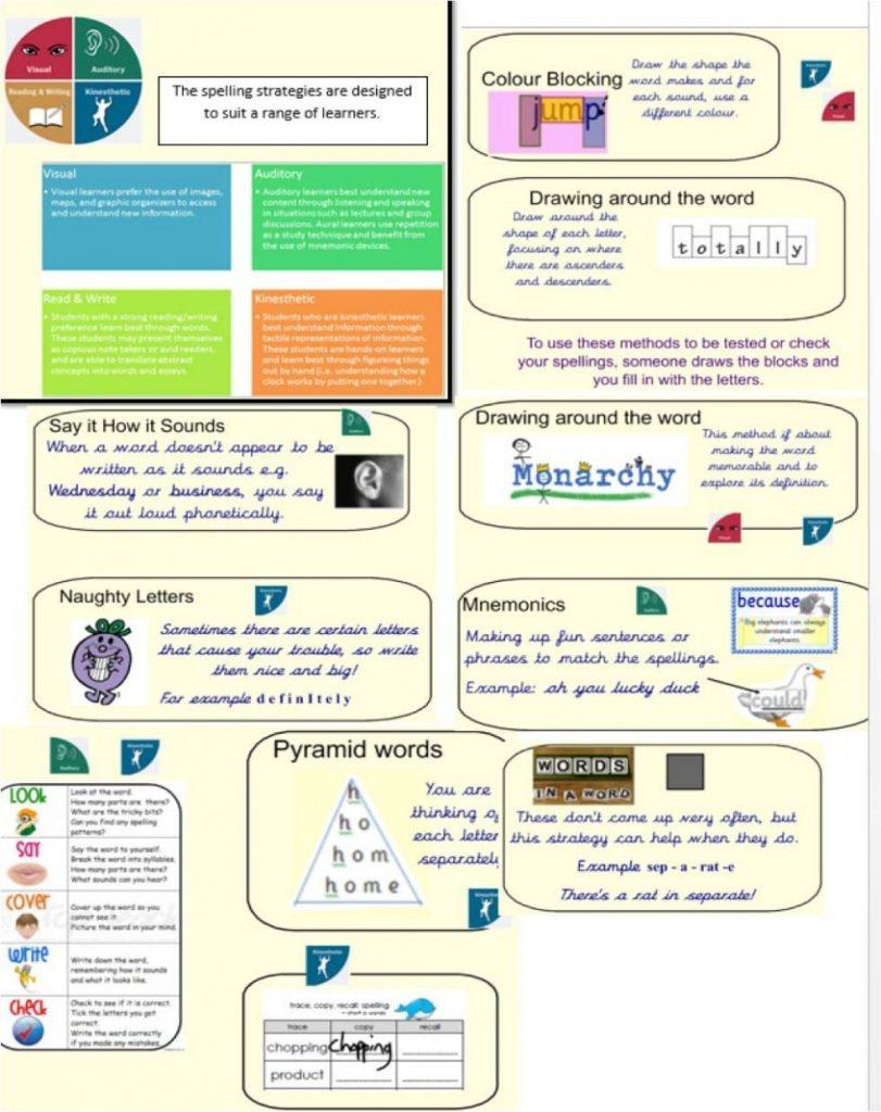 Spelling Strategies Image