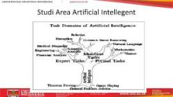Artificial intelligence indonesia, Ricky S. study