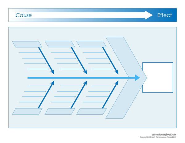 cause effect diagram template