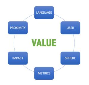Key_Principles